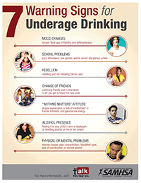 The Substance Abuse and Mental Health Services Administration has developed an infographic identifying seven warning signs for underage drinking.